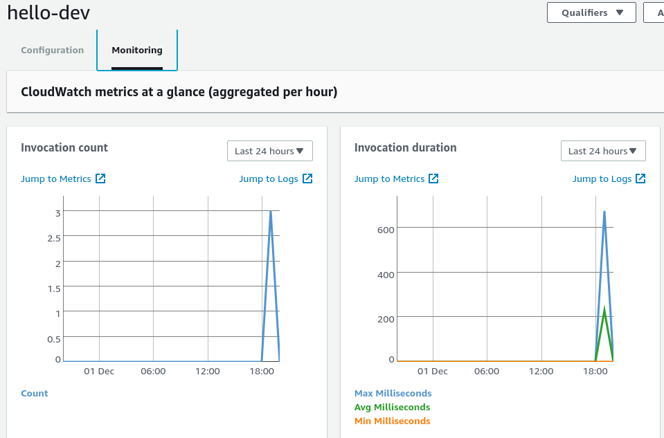 Using Zappa as an AWS Lambda Python Framework